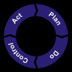 PDCA - blå